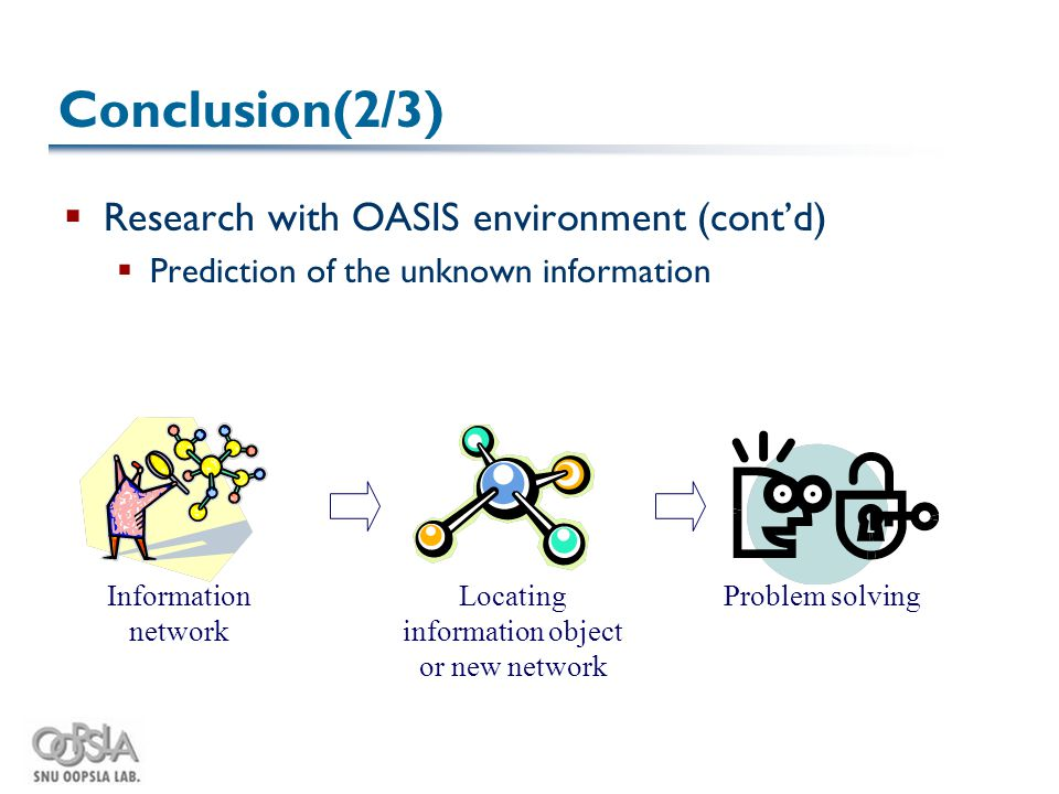 Conclusion(2/3)  Research with OASIS environment (cont'd)  Prediction of the unknown information Information network Locating information object or new network Problem solving