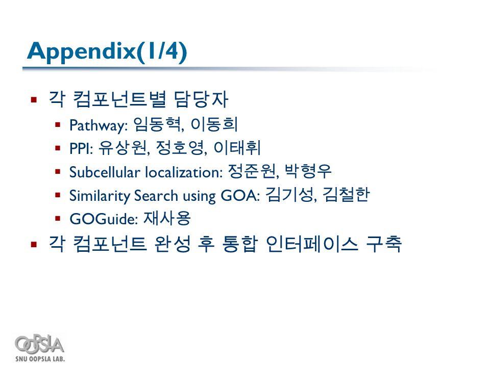 Appendix(1/4)  각 컴포넌트별 담당자  Pathway: 임동혁, 이동희  PPI: 유상원, 정호영, 이태휘  Subcellular localization: 정준원, 박형우  Similarity Search using GOA: 김기성, 김철한  GO