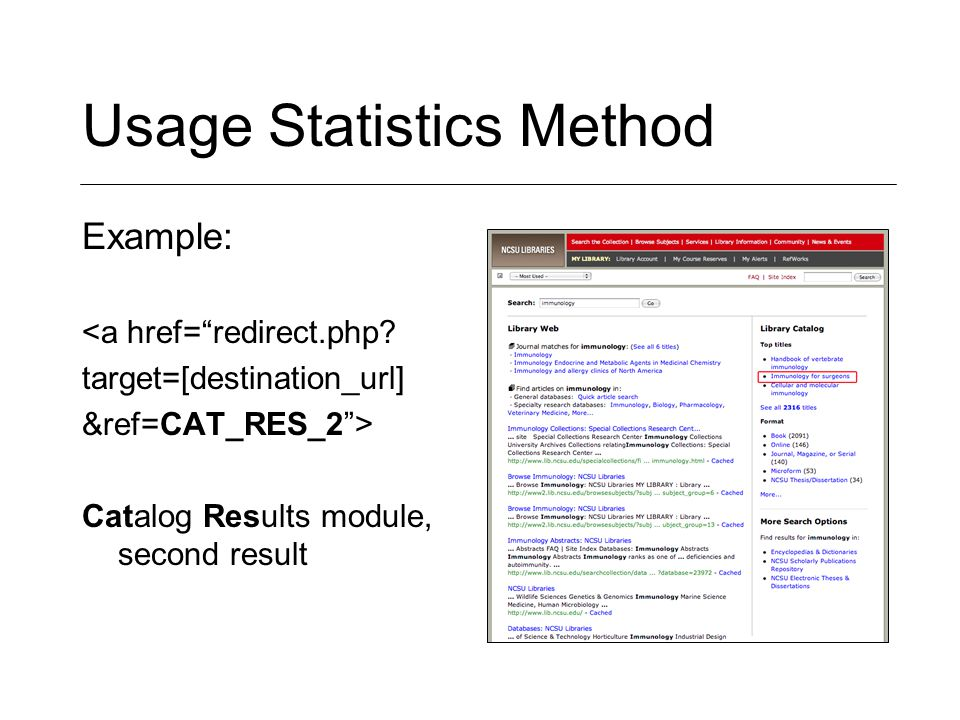 """Usage Statistics Method Example: <a href=""""redirect.php? target=[destination_url] &ref=CAT_RES_2""""> Catalog Results module, second result"""