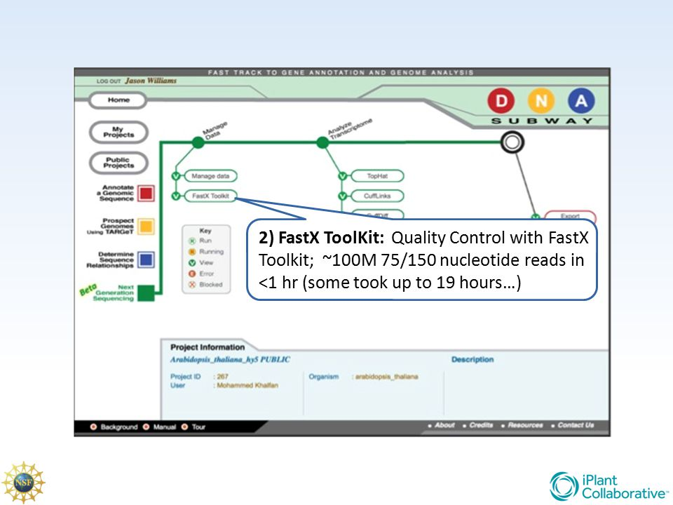 2) FastX ToolKit: Quality Control with FastX Toolkit; ~100M 75/150 nucleotide reads in <1 hr (some took up to 19 hours…)