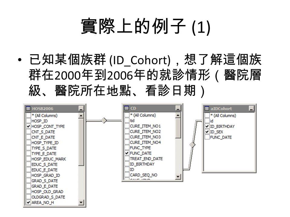 實際上的例子 (1) 已知某個族群 (ID_Cohort) ,想了解這個族 群在 2000 年到 2006 年的就診情形(醫院層 級、醫院所在地點、看診日期)