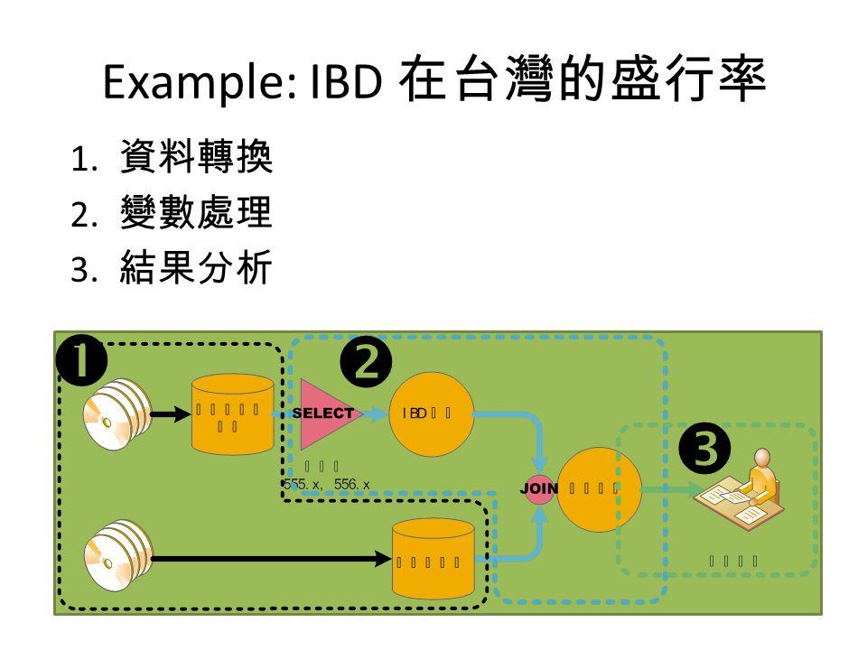 Example: IBD 在台灣的盛行率 1. 資料轉換 2. 變數處理 3. 結果分析   