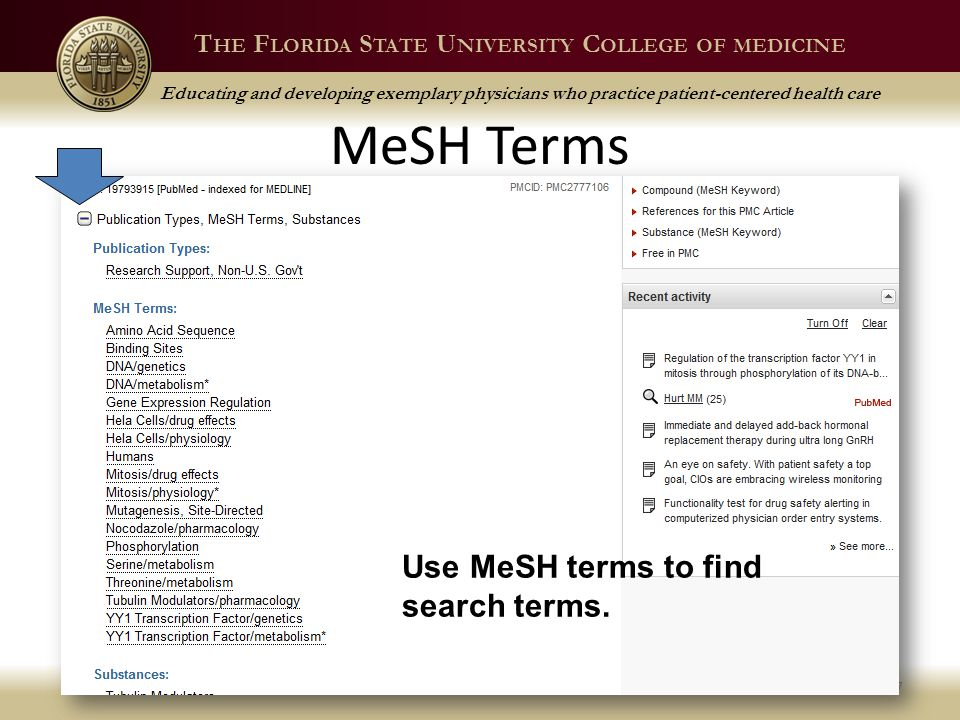 T HE F LORIDA S TATE U NIVERSITY C OLLEGE OF MEDICINE Educating and developing exemplary physicians who practice patient-centered health care MeSH Terms Spring 201327 Use MeSH terms to find search terms.