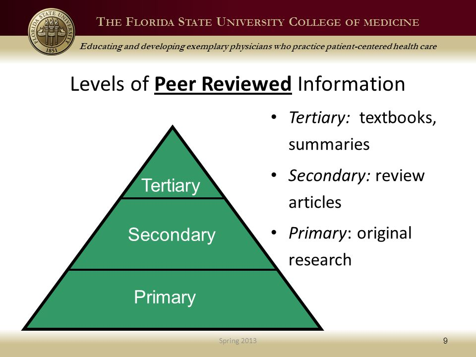 T HE F LORIDA S TATE U NIVERSITY C OLLEGE OF MEDICINE Educating and developing exemplary physicians who practice patient-centered health care Levels of Peer Reviewed Information Tertiary: textbooks, summaries Secondary: review articles Primary: original research Spring 2013 9 Primary Secondary Tertiary