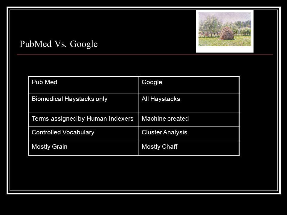 PubMed Vs. Google Pub MedGoogle Biomedical Haystacks onlyAll Haystacks Terms assigned by Human IndexersMachine created Controlled VocabularyCluster An