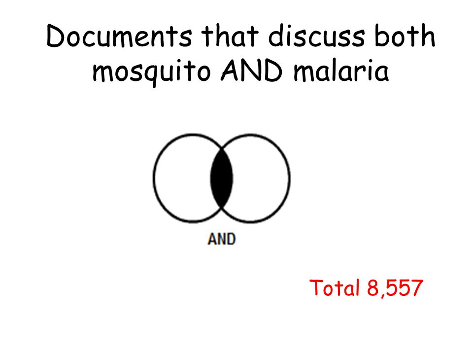 Documents that discuss both mosquito AND malaria Total 8,557
