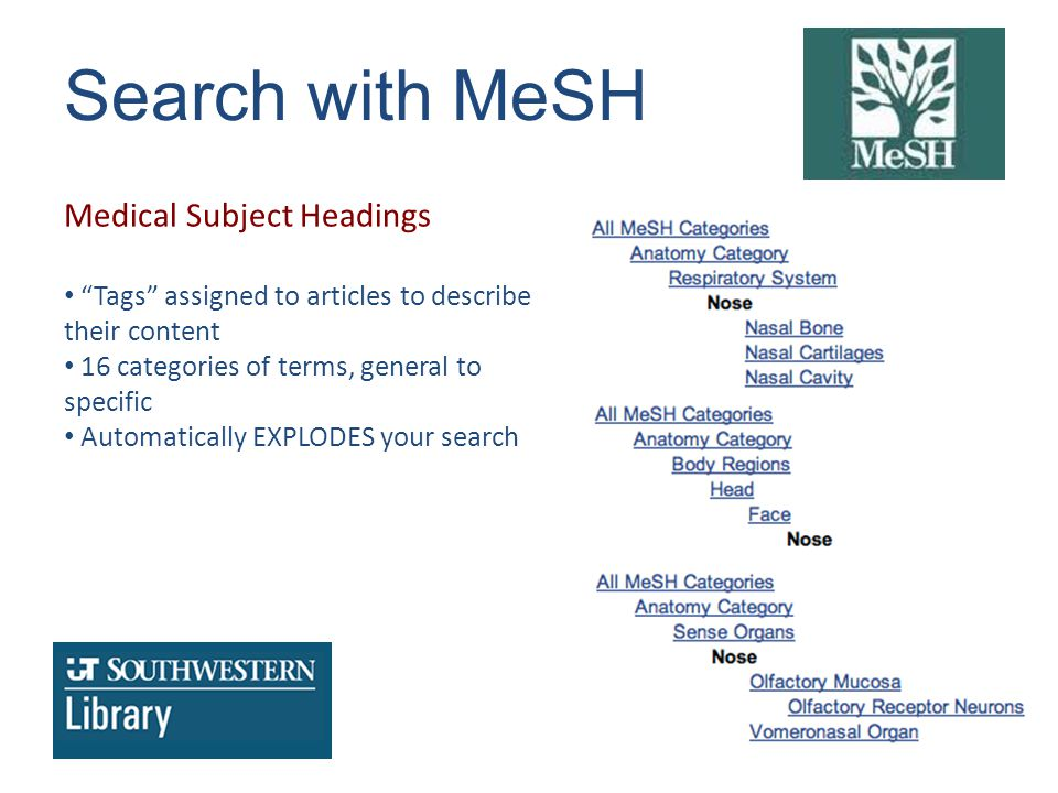 Search with MeSH Medical Subject Headings Tags assigned to articles to describe their content 16 categories of terms, general to specific Automatically EXPLODES your search