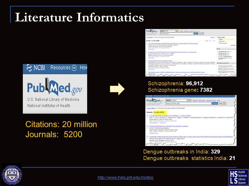 Literature Informatics Citations: 20 million Journals: 5200 Schizophrenia: 96,912 Schizophrenia gene: 7382 Dengue outbreaks in India: 329 Dengue outbr