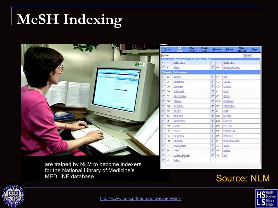 MeSH Indexing http://www.hsls.pitt.edu/guides/genetics Source: NLM