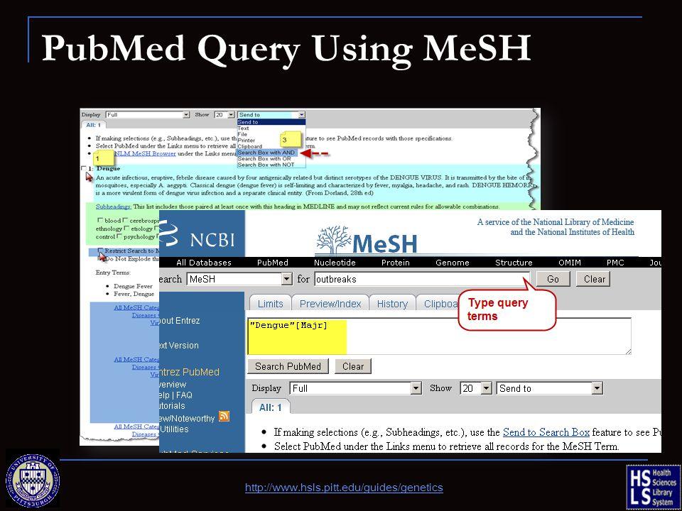 PubMed Query Using MeSH http://www.hsls.pitt.edu/guides/genetics