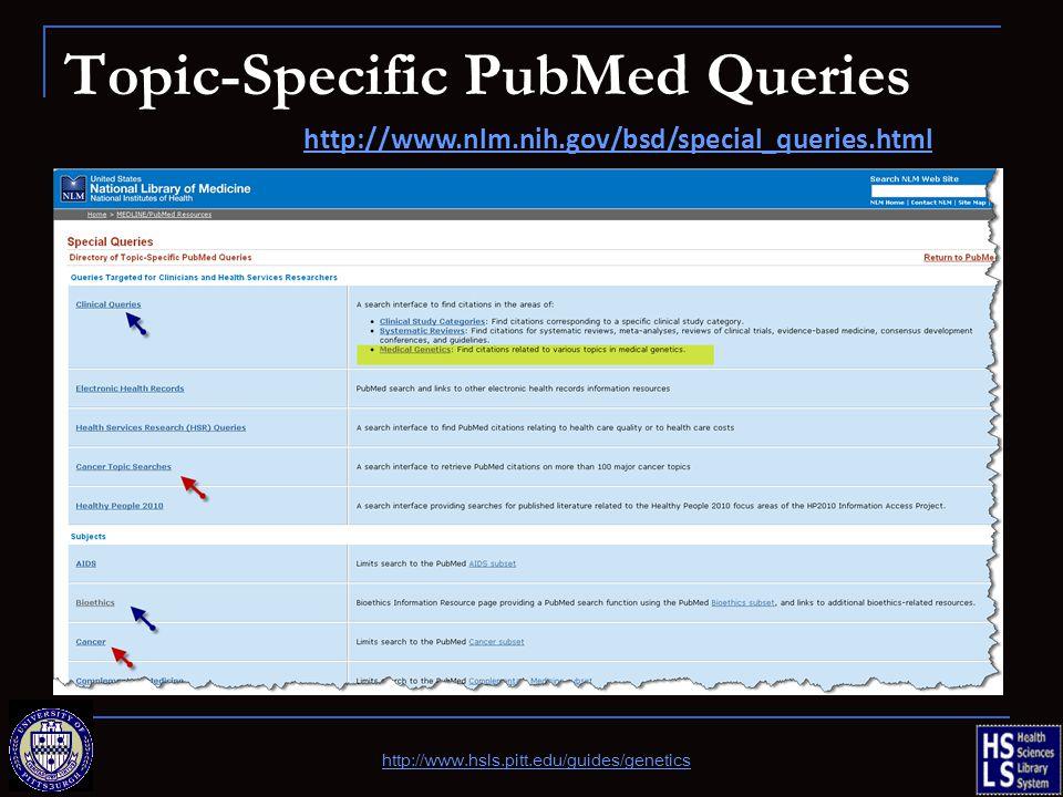 Topic-Specific PubMed Queries http://www.nlm.nih.gov/bsd/special_queries.html http://www.hsls.pitt.edu/guides/genetics