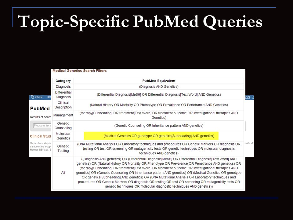 Topic-Specific PubMed Queries