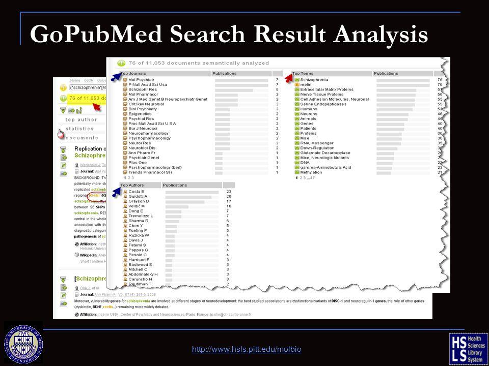 GoPubMed Search Result Analysis http://www.hsls.pitt.edu/molbio