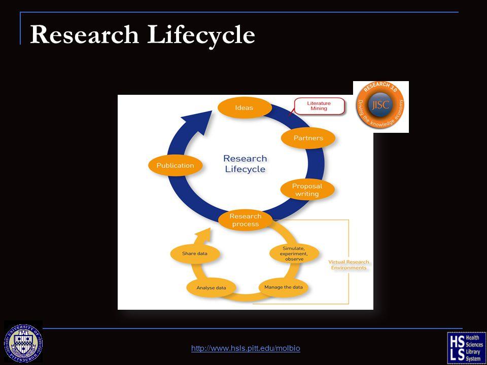Research Lifecycle http://www.hsls.pitt.edu/molbio