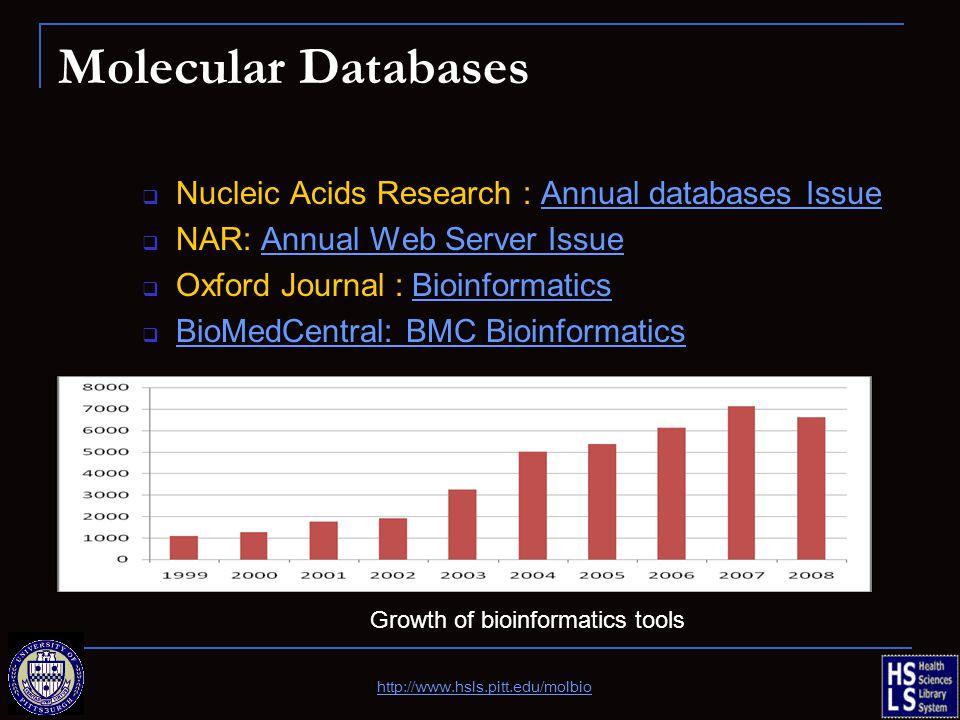 Molecular Databases  Nucleic Acids Research : Annual databases IssueAnnual databases Issue  NAR: Annual Web Server IssueAnnual Web Server Issue  Oxford Journal : BioinformaticsBioinformatics  BioMedCentral: BMC Bioinformatics BioMedCentral: BMC Bioinformatics http://www.hsls.pitt.edu/molbio Growth of bioinformatics tools