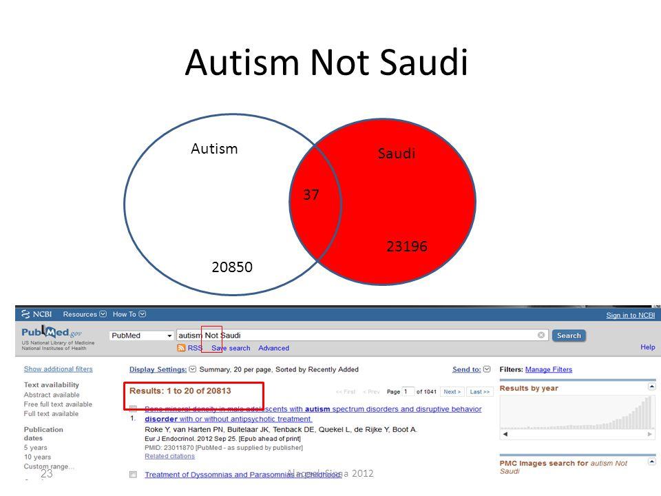 Autism Not Saudi Saudi Autism 23196 20850 37 23Alaqeel, Sinaa 2012