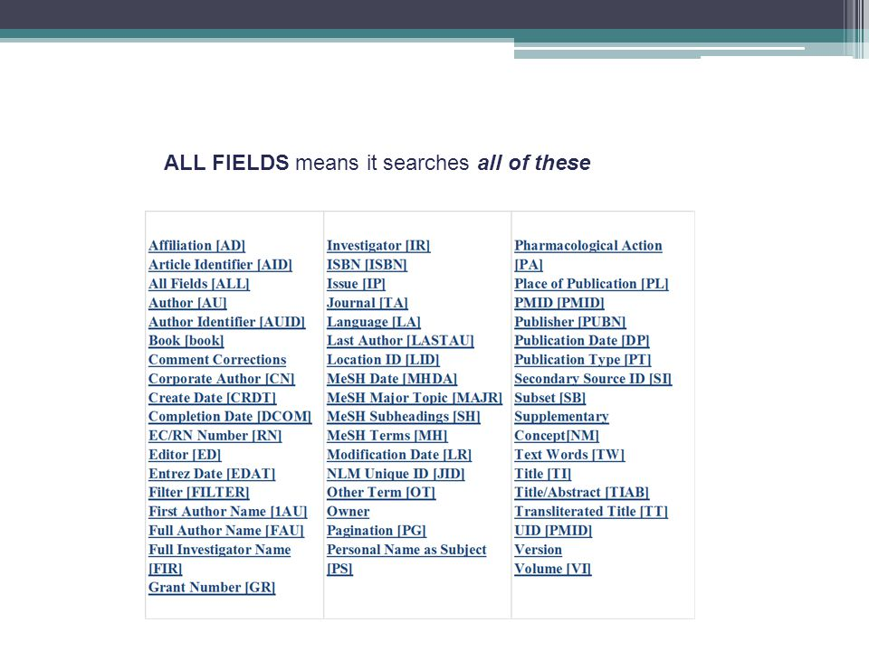 ALL FIELDS means it searches all of these