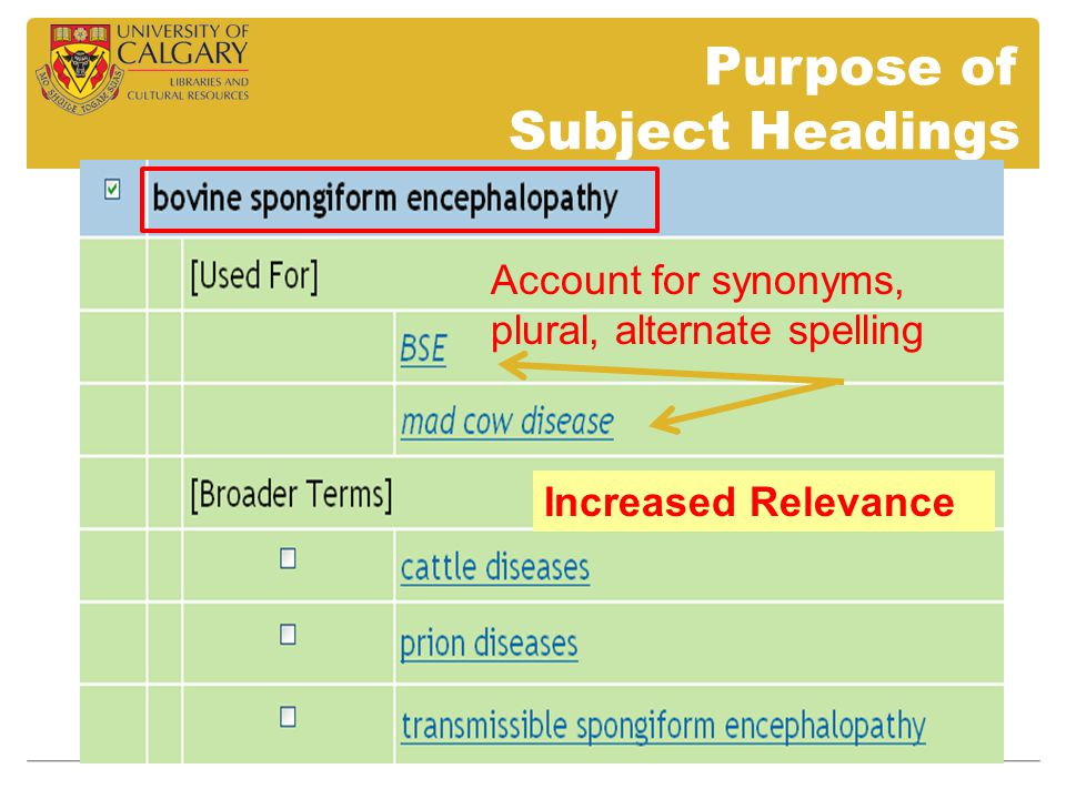 Purpose of Subject Headings Account for synonyms, plural, alternate spelling Increased Relevance