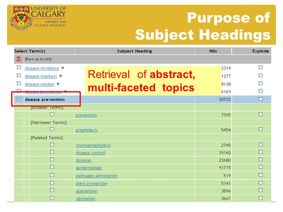 Purpose of Subject Headings Retrieval of abstract, multi-faceted topics