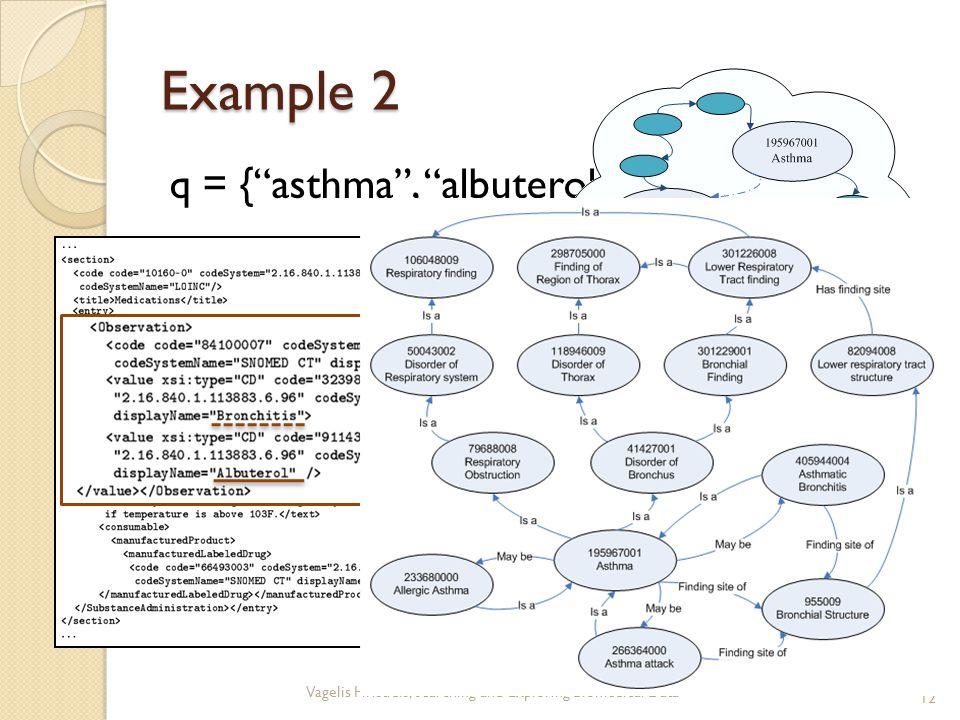 "Example 2 q = {""asthma"", ""albuterol""} result = ??? 12 Vagelis Hristidis, Searching and Exploring Biomedical Data"