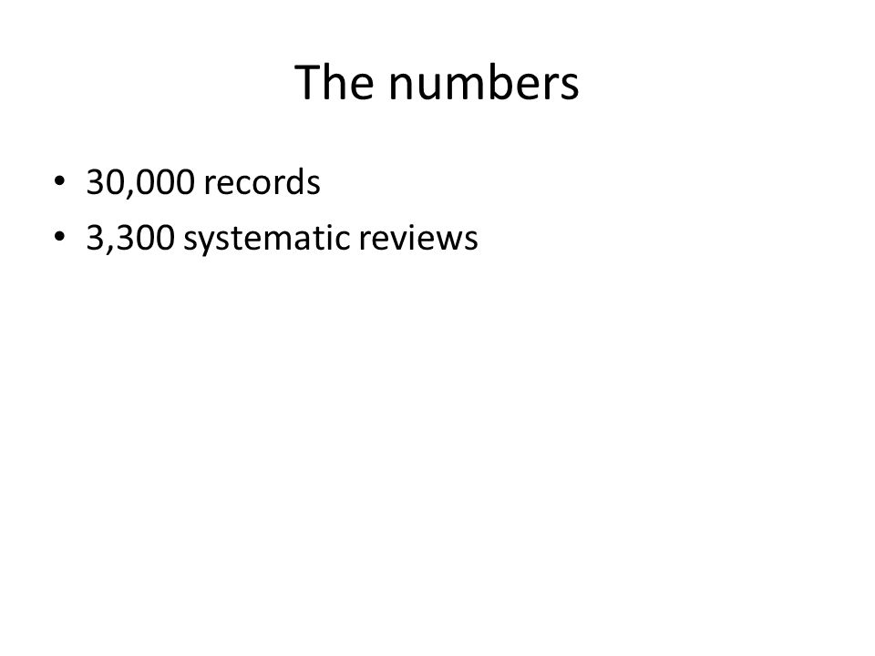 The numbers 30,000 records 3,300 systematic reviews