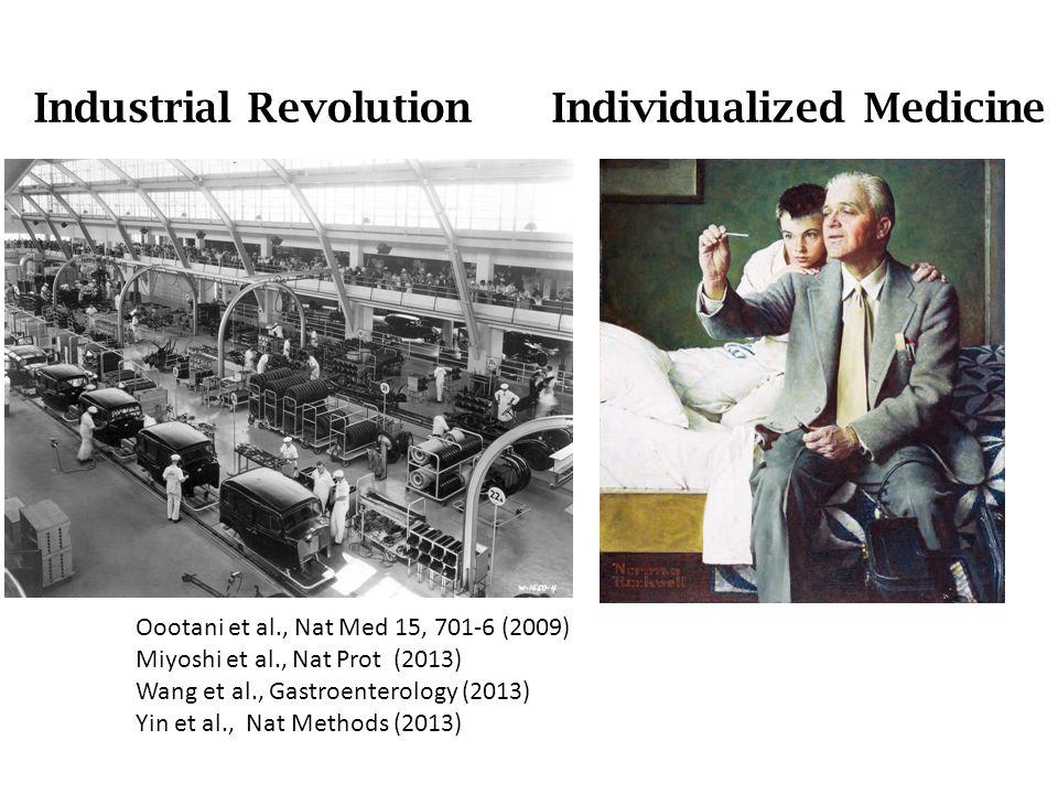 Industrial Revolution Individualized Medicine Oootani et al., Nat Med 15, 701-6 (2009) Miyoshi et al., Nat Prot (2013) Wang et al., Gastroenterology (