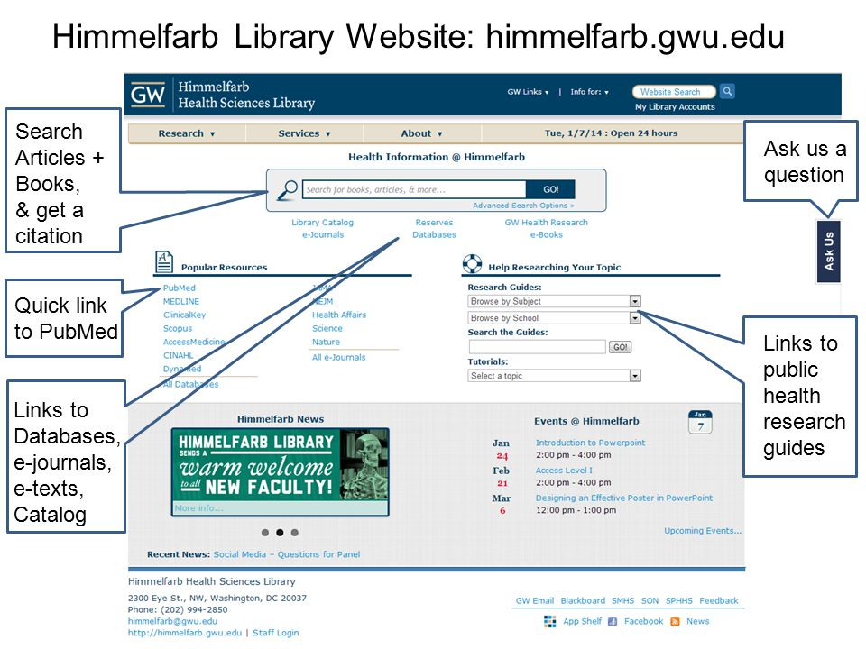Links to Databases, e-journals, e-texts, Catalog Ask us a question Quick link to PubMed Himmelfarb Library Website: himmelfarb.gwu.edu Search Articles + Books, & get a citation Links to public health research guides