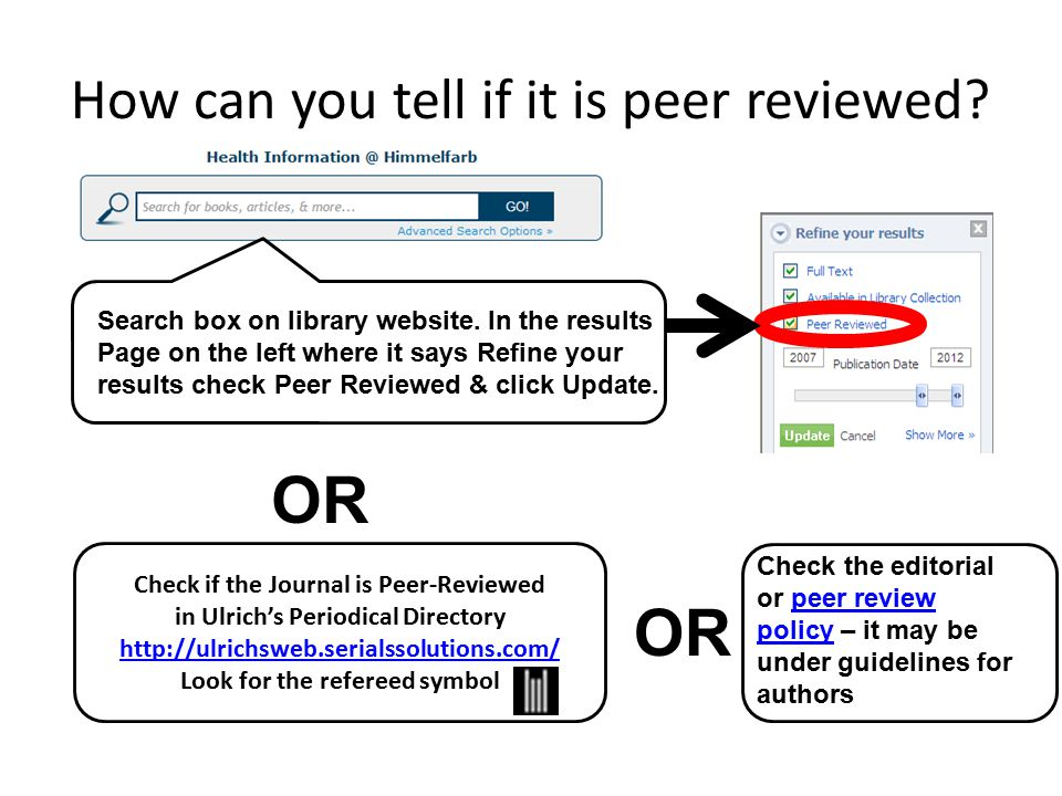 How can you tell if it is peer reviewed.