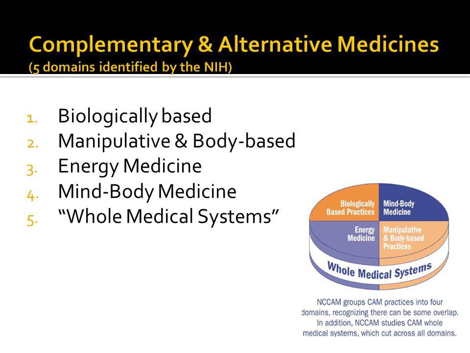 1. Biologically based 2. Manipulative & Body-based 3.