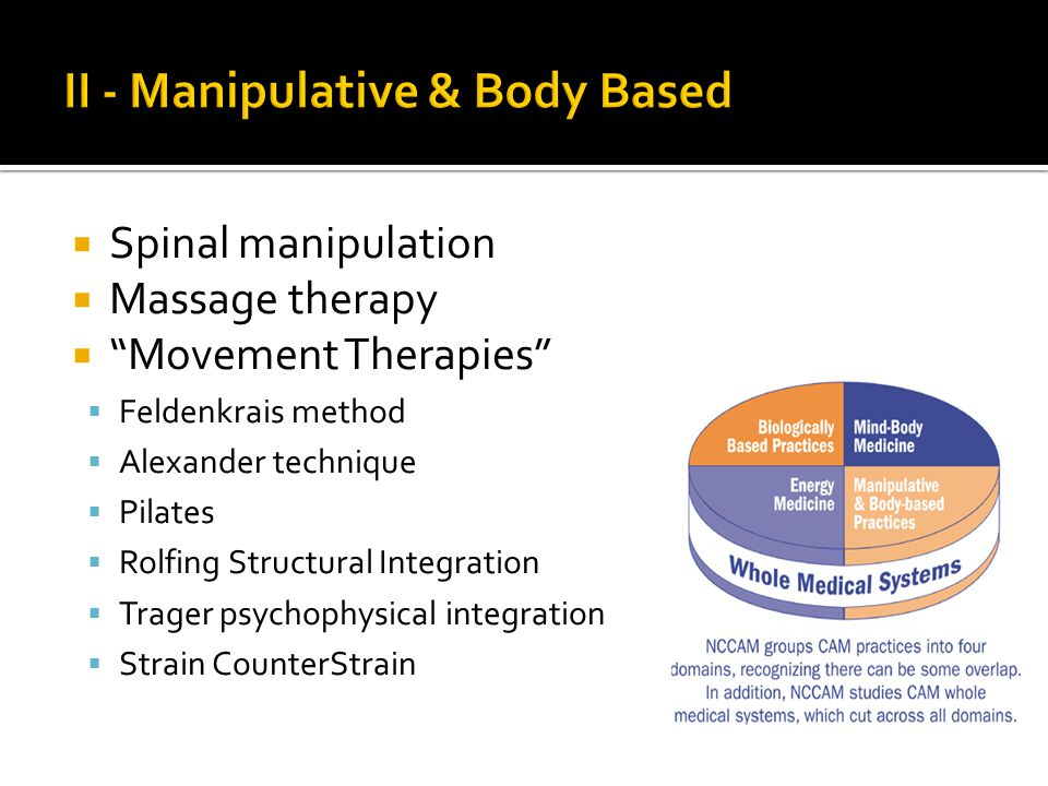 Spinal manipulation  Massage therapy  Movement Therapies  Feldenkrais method  Alexander technique  Pilates  Rolfing Structural Integration  Trager psychophysical integration  Strain CounterStrain