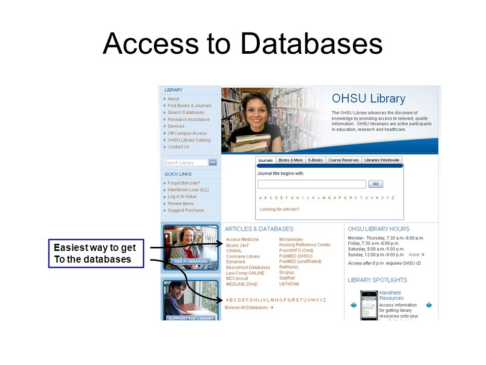 Access to Databases Easiest way to get To the databases