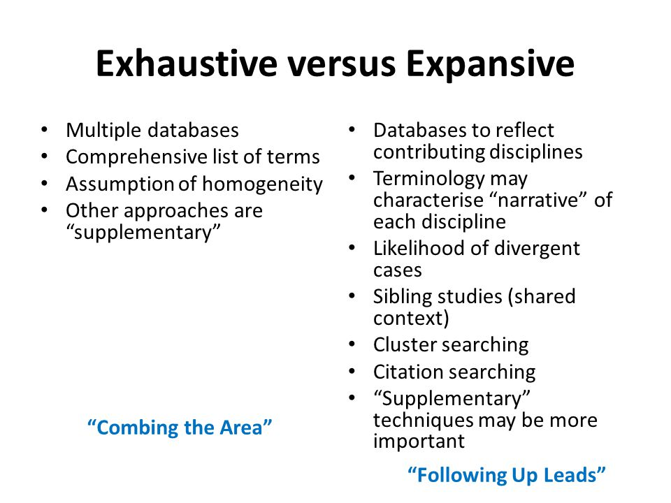 Exhaustive versus Expansive Multiple databases Comprehensive list of terms Assumption of homogeneity Other approaches are supplementary Databases to reflect contributing disciplines Terminology may characterise narrative of each discipline Likelihood of divergent cases Sibling studies (shared context) Cluster searching Citation searching Supplementary techniques may be more important Combing the Area Following Up Leads