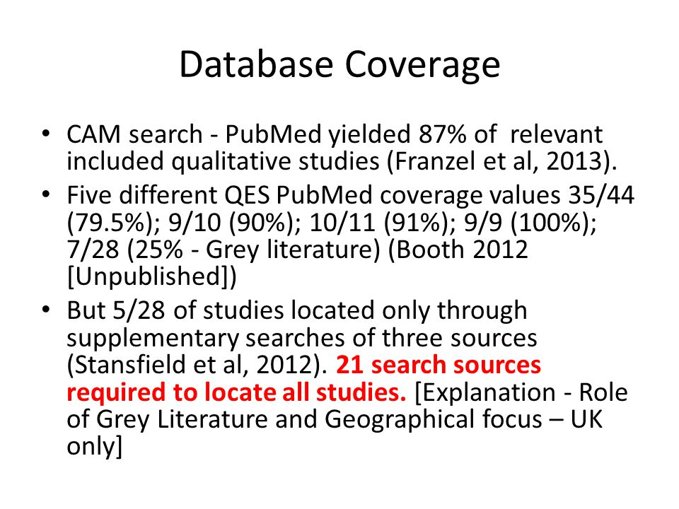 Database Coverage CAM search - PubMed yielded 87% of relevant included qualitative studies (Franzel et al, 2013).