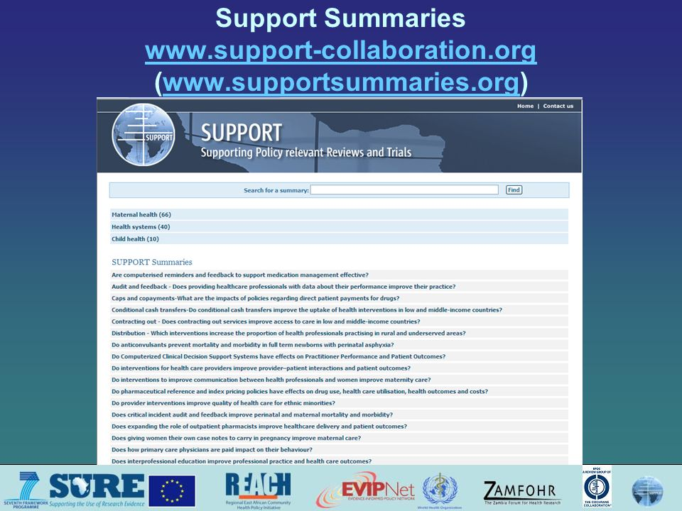 Support Summaries www.support-collaboration.org (www.supportsummaries.org) www.support-collaboration.orgwww.supportsummaries.org