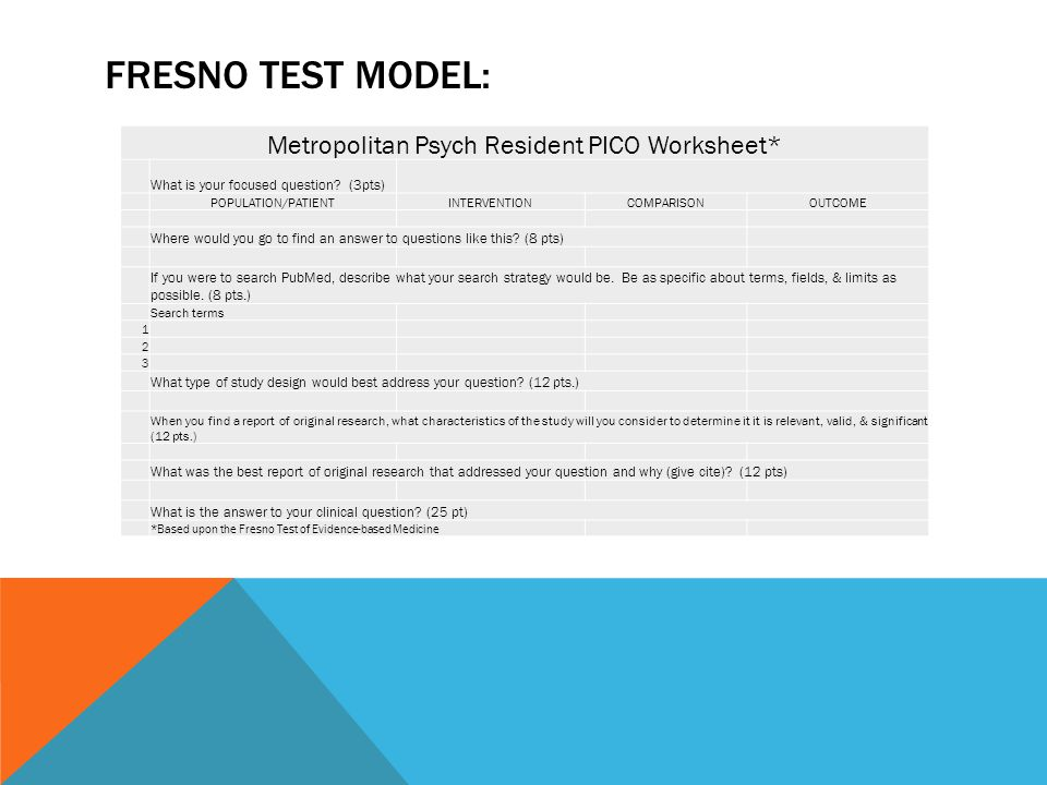 FRESNO TEST MODEL: Metropolitan Psych Resident PICO Worksheet* 1 What is your focused question.