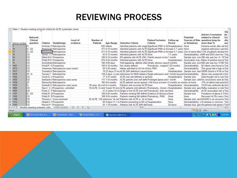 REVIEWING PROCESS