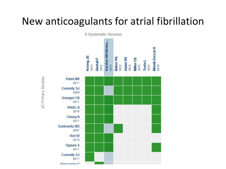 New anticoagulants for atrial fibrillation