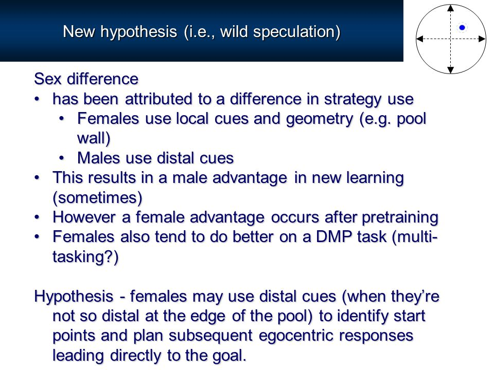 Sex difference has been attributed to a difference in strategy usehas been attributed to a difference in strategy use Females use local cues and geometry (e.g.