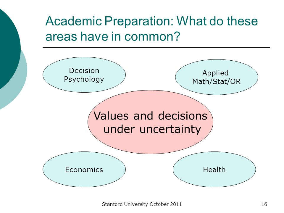 Stanford University October 201116 Academic Preparation: What do these areas have in common.