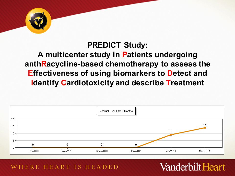 PREDICT Study: A multicenter study in Patients undergoing anthRacycline-based chemotherapy to assess the Effectiveness of using biomarkers to Detect and Identify Cardiotoxicity and describe Treatment Daniel J Lenihan, MD Professor, Division of Cardiovascular Medicine Vanderbilt University CCOP Annual Meeting 2010