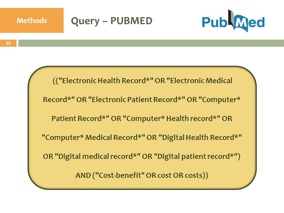 Query – PUBMED 15 Methods ((