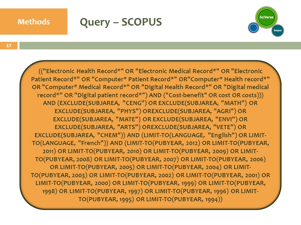Query – SCOPUS 17 Methods ((