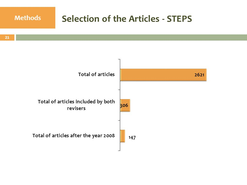 Methods 21 Selection of the Articles - STEPS