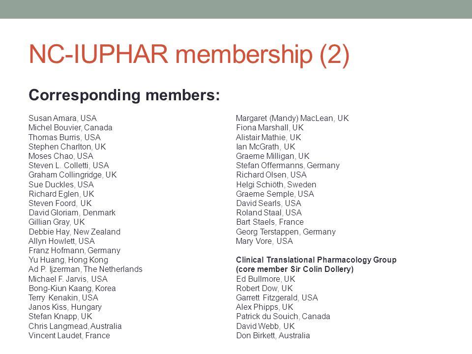 NC-IUPHAR membership (2) Corresponding members: Susan Amara, USA Michel Bouvier, Canada Thomas Burris, USA Stephen Charlton, UK Moses Chao, USA Steven L.