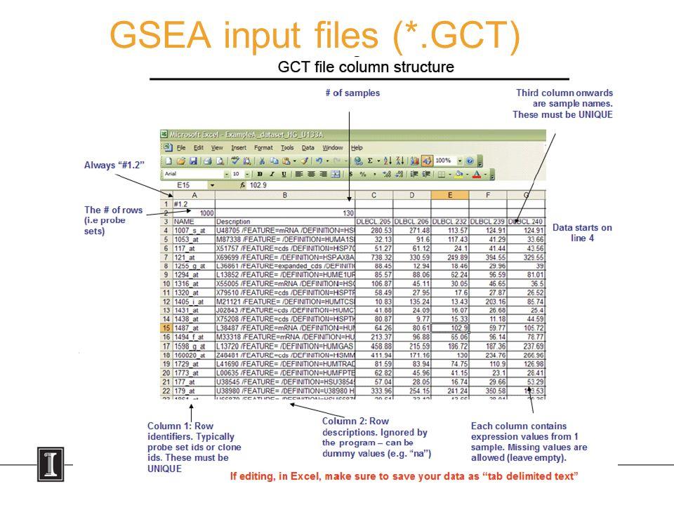 GSEA input files (*.GCT)