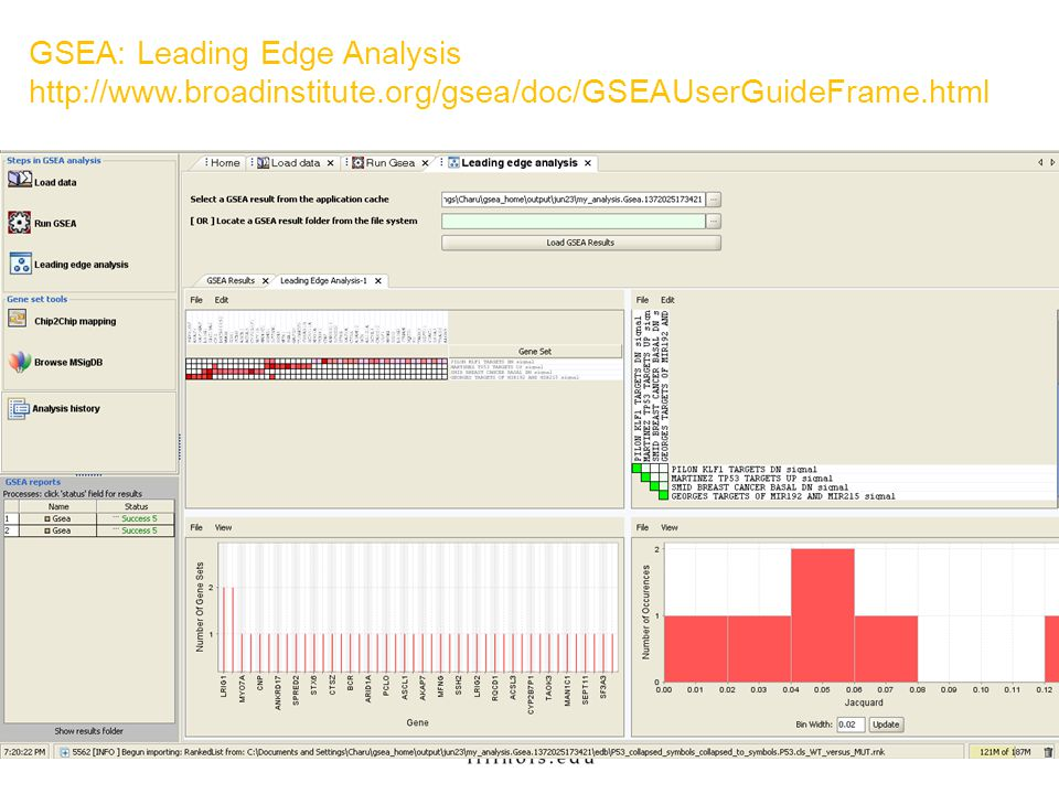 GSEA: Leading Edge Analysis http://www.broadinstitute.org/gsea/doc/GSEAUserGuideFrame.html
