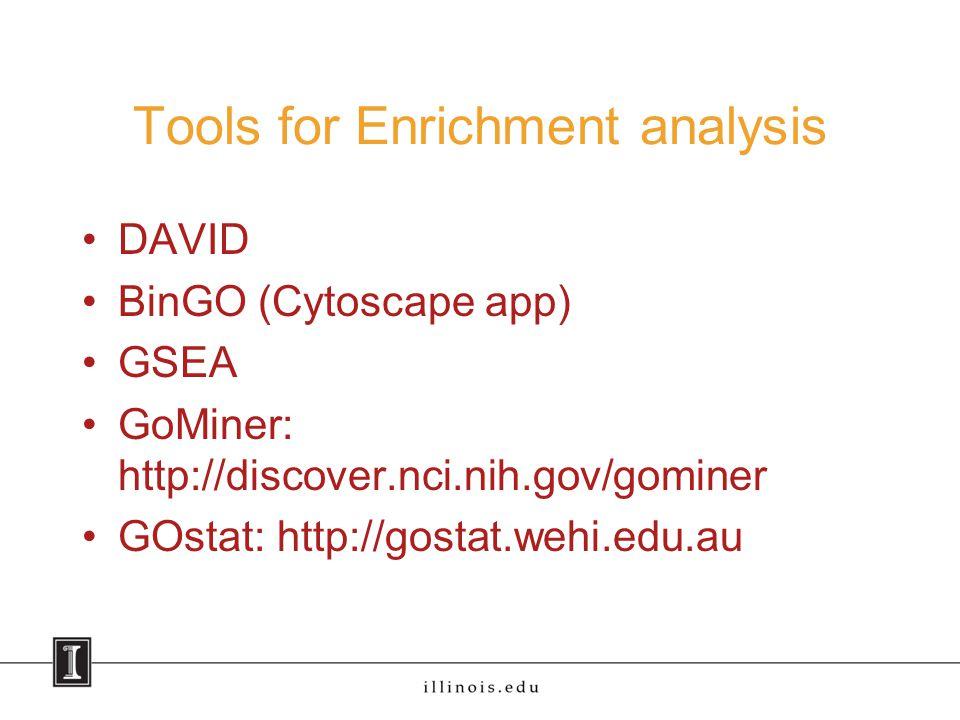 Tools for Enrichment analysis DAVID BinGO (Cytoscape app) GSEA GoMiner: http://discover.nci.nih.gov/gominer GOstat: http://gostat.wehi.edu.au