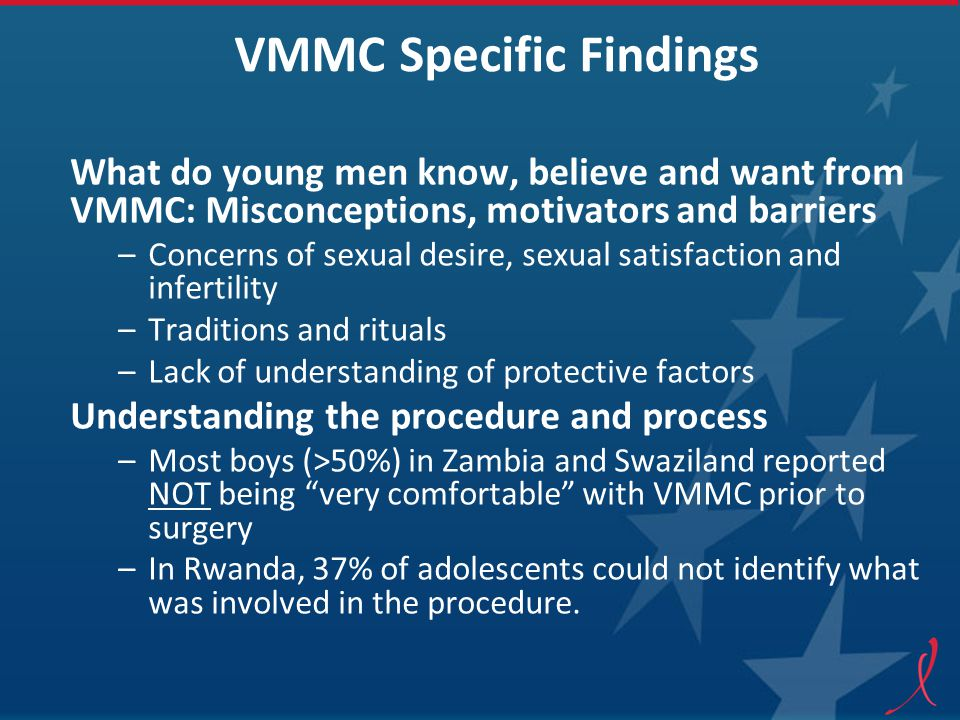 VMMC Specific Findings What do young men know, believe and want from VMMC: Misconceptions, motivators and barriers –Concerns of sexual desire, sexual satisfaction and infertility –Traditions and rituals –Lack of understanding of protective factors Understanding the procedure and process –Most boys (>50%) in Zambia and Swaziland reported NOT being very comfortable with VMMC prior to surgery –In Rwanda, 37% of adolescents could not identify what was involved in the procedure.
