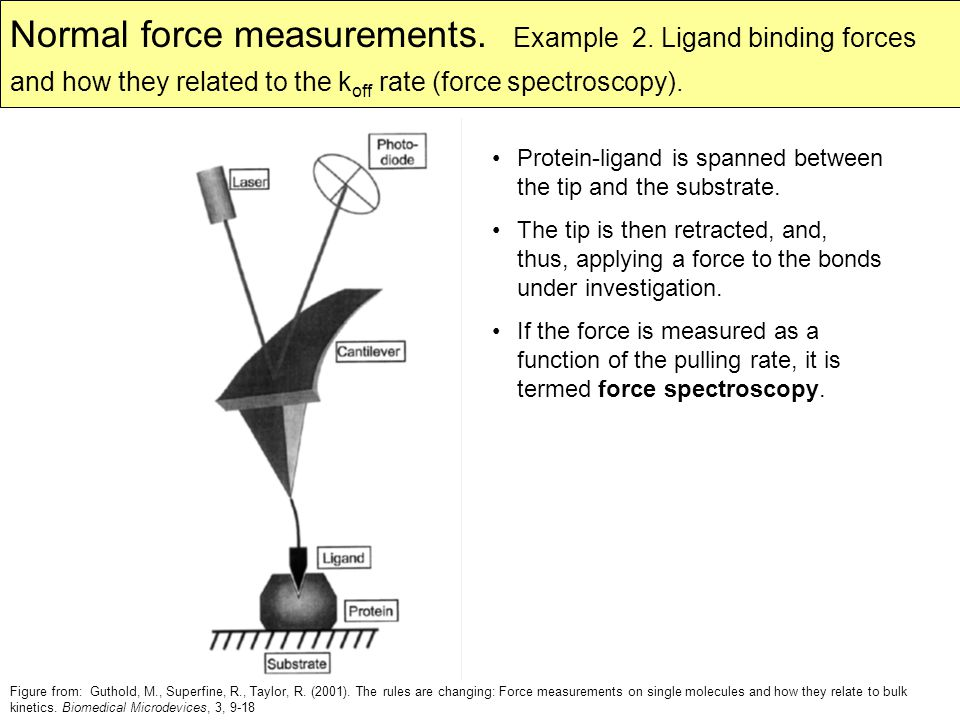 Normal force measurements. Example 2.