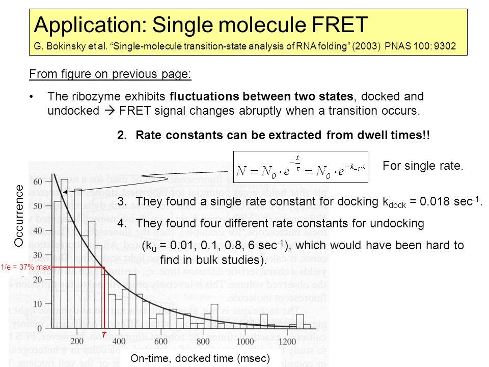 Application: Single molecule FRET G. Bokinsky et al.